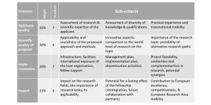 evaluation-criteria